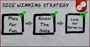 Dice Winning Strategy